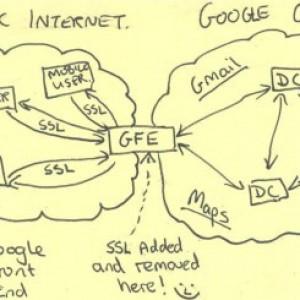 """""""Violate le chiavi più segrete del web"""": controlli su conti correnti e transazioni"""