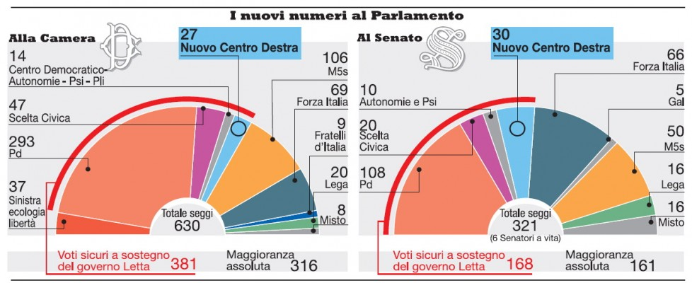Template talk democratic party italy meta color wikipedia for Il parlamento italiano wikipedia