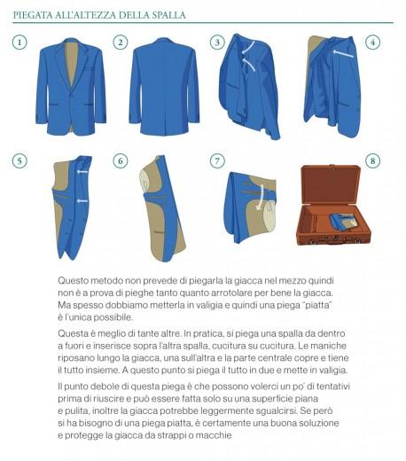 Cucire una giacca da uomo