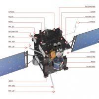 Rosetta si risveglia e torna a inseguire la cometa