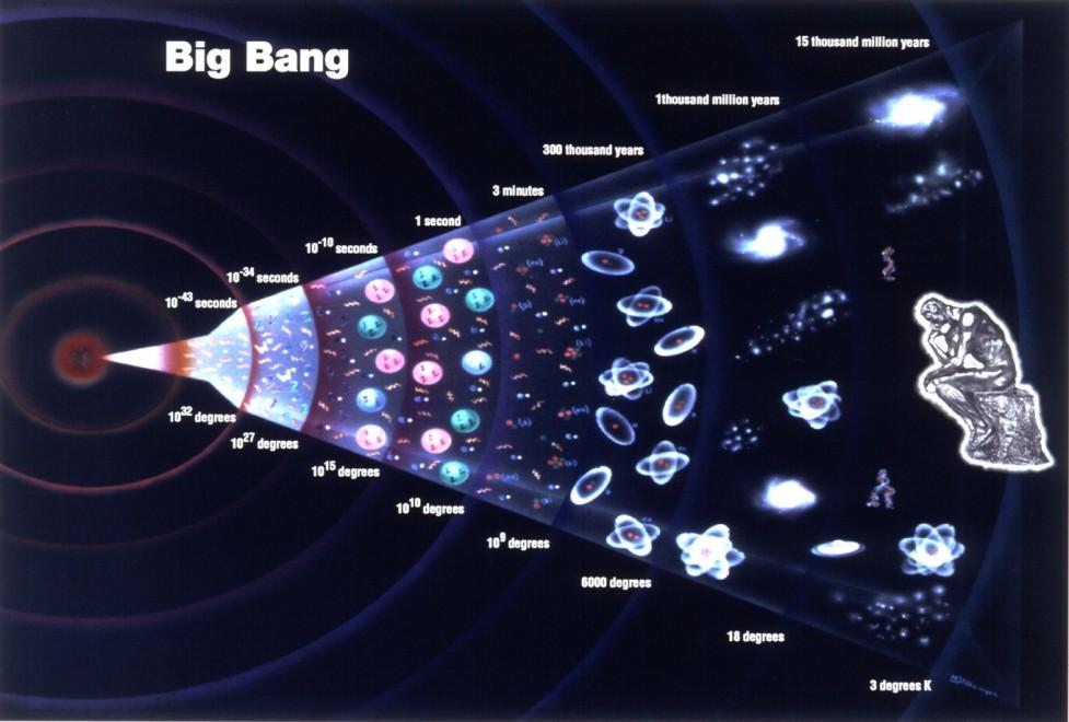 La scienza afferma:la vita nell'Universo potrebbe essersi sviluppata prima di quanto pensiamo