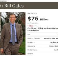 Forbes, ecco i più ricchi del mondo