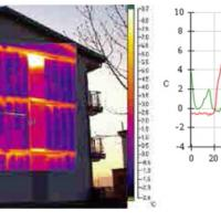 """Spreco energetico, quanti edifici """"colabrodo"""" nel rapporto Legambiente"""