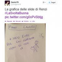 Le slide di Renzi, l'ironia su Twitter