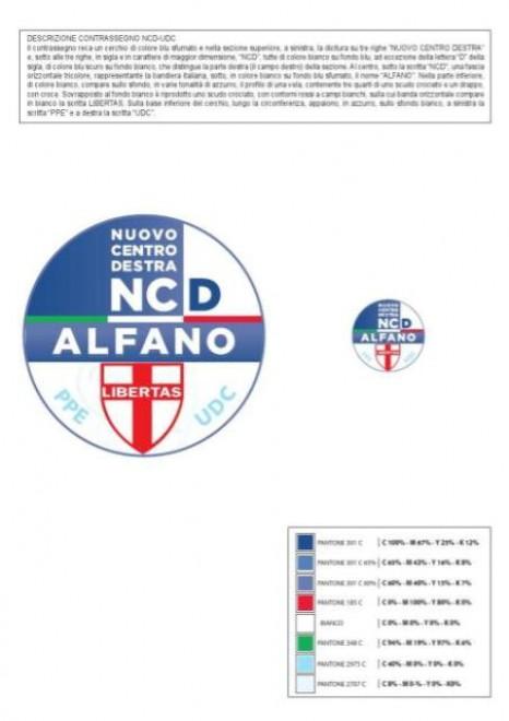 Europee, presentati anche i simboli di Ncd e Scelta europea