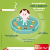 Fumo passivo, un bambino su cinque ne è vittima e soffre di problemi respiratori