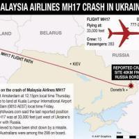 Ucraina, aereo abbattuto: la grafica dell'incidente