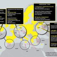 Le principali rotte usate da migranti per entrare in Europa