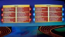 Sparta Praga per il Napoli L'Inter pesca il Dnipro Ok Fiorentina e Toro
