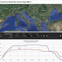 Allarme bomba sul volo ME214: il grafico della rotta