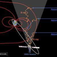 Caccia alla materia oscura nello spazio