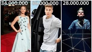 Under 30 e sopra i 20 milioni quanto guadagnano le giovani star