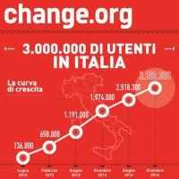 Tre milioni di utenti in Italia, Change.org fa festa