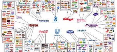 Ecco i padroni del cibo /   Mappa  10 giganti,  centinaia di marchi