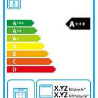 Da Bruxelles nuove regole per l'efficienza energetica