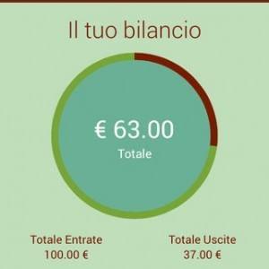 Uso responsabile del denaro, un'app aiuta a combattere l'usura