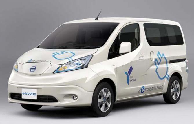 Consegne a zero emissioni, il trasporto si fa Eco