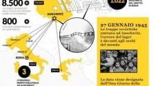 Shoah italiana:  i numeri e la storia