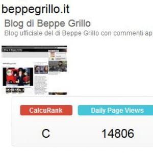 Blog di Grillo mai così male, società internazionali certificano crollo utenti