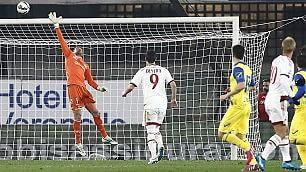 Chievo-Milan 0-0: i rossoneri non fanno progressi
