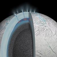 Quegli oceani extraterrestri, profondi centinaia di chilometri, potrebbero nascondere...