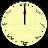 Apple Watch, l'app che ti dice quanto tempo ti rimane da vivere