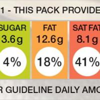 """Europarlamento, no al """"semaforo"""" sulle etichette degli alimenti"""