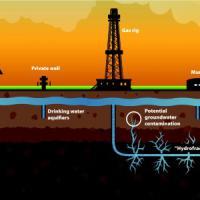 """""""Usa, c'è un legame tra il fracking per estrarre petrolio e l'aumento dei terremoti"""""""