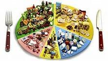 Dal Wwf il  decalogo  per mangiare sostenibile