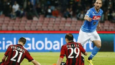Napoli domina il Milan   Roma fa il sorpasso    Lazio e Inter solo pari      Guarda tutti i gol