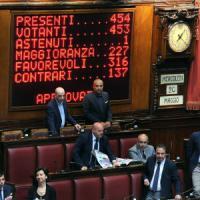 La Buona Scuola: ecco i 12 punti della riforma approvata alla Camera