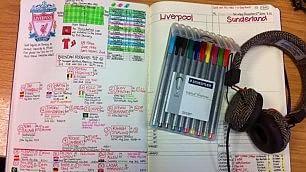 L'arte di raccontare il calcio Gli appunti del radiocronista