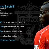 Mario Balotelli al Liverpool: tutti i numeri di un flop