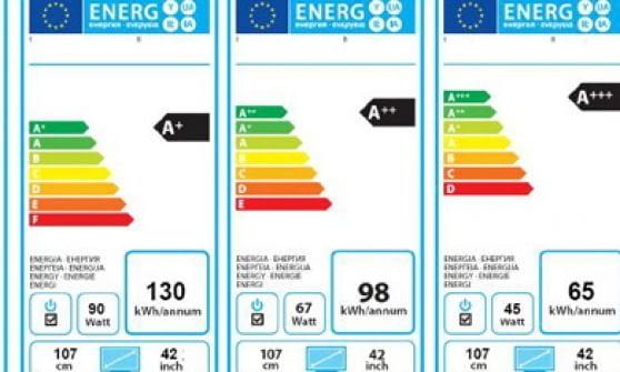 """Consumi degli elettrodomestici: via i """"+"""", torna la scala da A a G"""