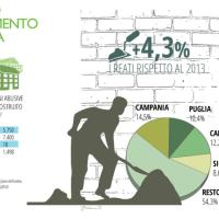 Ecomafia e illegalità ambientale: le tabelle di Legambiente
