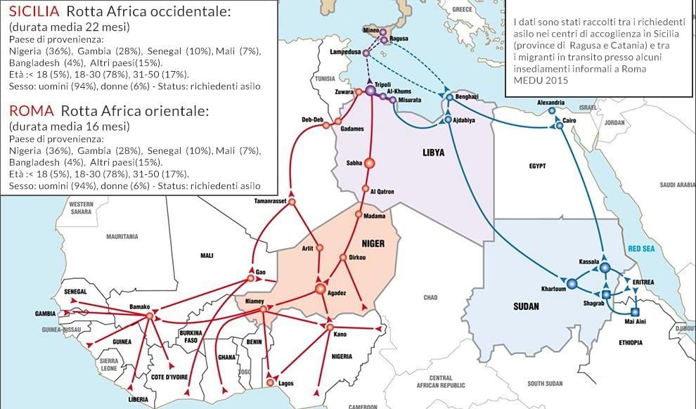 Rotte migratorie dai paesi sub-sahariani verso l' Europa