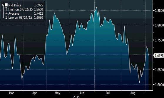 Draghi alza il limite per gli acquisti della Bce e rivede al ribasso le stime dell'Eurozona