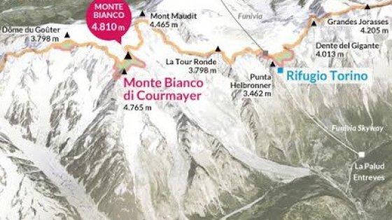 Il business dei turisti che riaccende la lite sul Monte Bianco