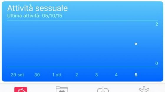 rapporti sessuali hard app sessuali iphone