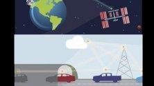 L'auto del futuro?  Parla con lo spazio