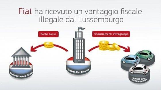 """Bruxelles: """"Fiat restituisca almeno 20 milioni al Lussemburgo"""""""