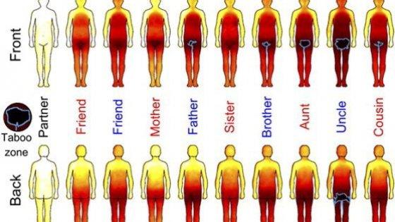 Quel bacio dato (per finta) sui social: Oxford studia il contatto fisico