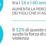 Violenza sulle donne: i numeri dei femminicidi in Italia e nel mondo