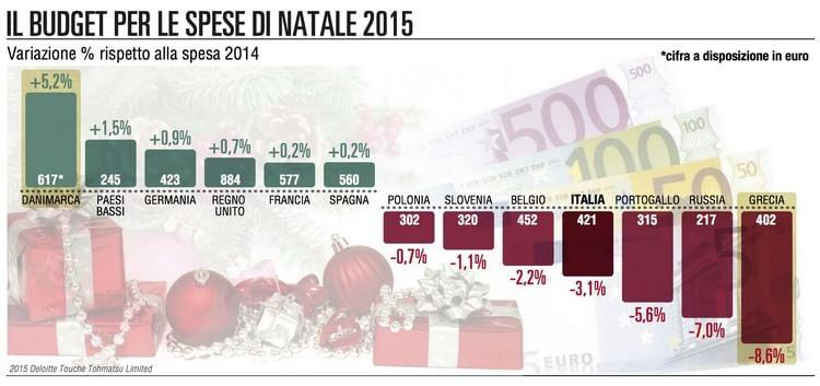 In arrivo un altro Natale sotto il segno dell'austerity