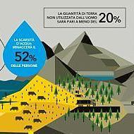 Il clima modificato: nel 2050 rischia di costarci 100 miliardi di dollari l'anno