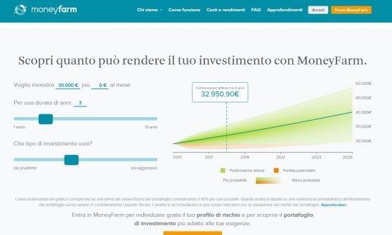 Finanziamento record da 16 milioni, ora Moneyfarm debutta a Londra