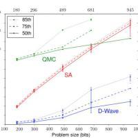 Computer quantistico di Google Vs computer tradizionale: il confronto