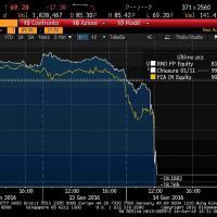 Renault e Fiat, il crollo in contemporanea sui mercati