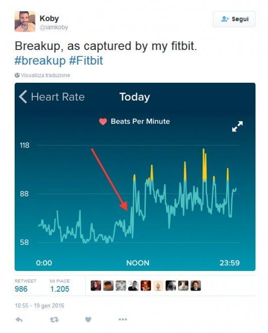"""""""Mi hai spezzato il cuore"""", lo dice anche il cardiofrequenzimetro"""