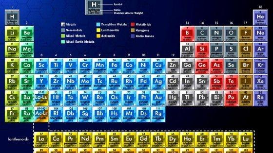 Dalla nasa una tavola periodica spaziale - Gli elementi della tavola periodica ...